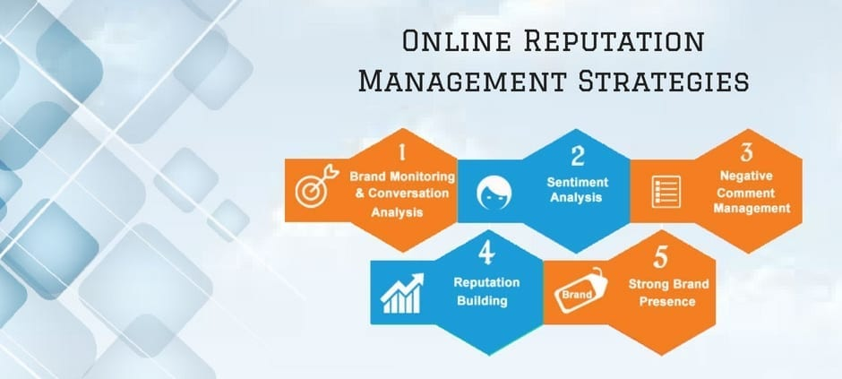2 Digit Media Online Reputation Management Strategies
